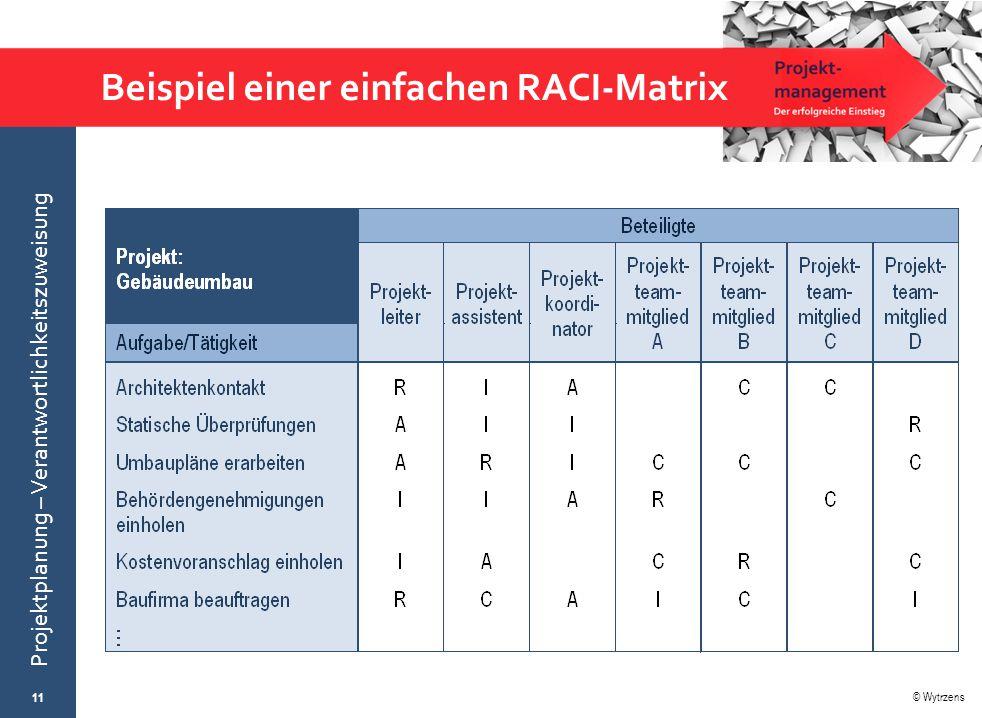 Beispiel einer einfachen RACI-Matrix