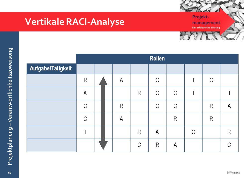 Vertikale RACI-Analyse