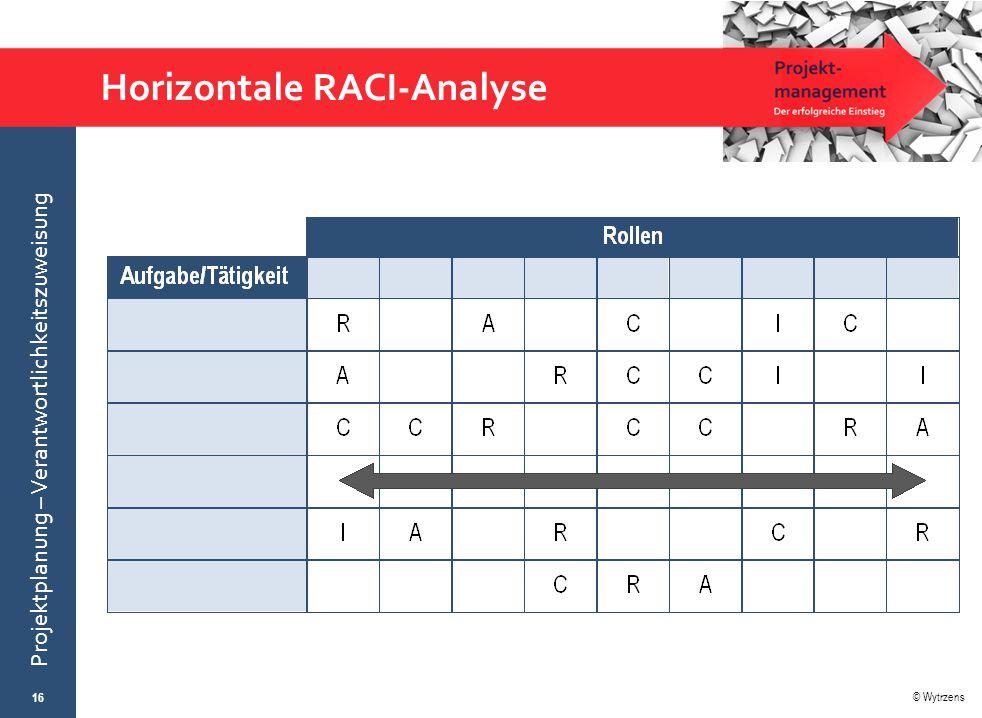 Horizontale RACI-Analyse