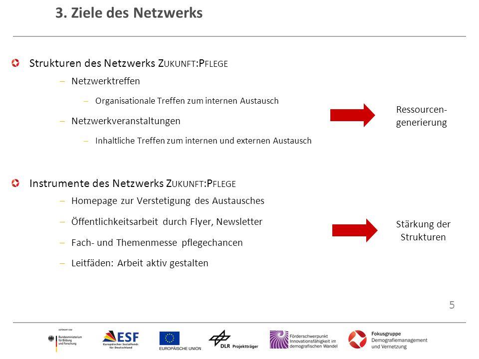 4. Vom Organisationslernen zum Netzwerklernen