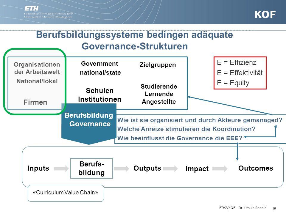 Berufsbildungssysteme bedingen adäquate Governance-Strukturen