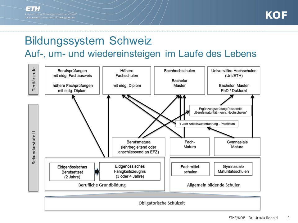 Bildungssystem Schweiz Auf-, um- und wiedereinsteigen im Laufe des Lebens