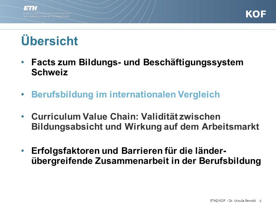 Übersicht Facts zum Bildungs- und Beschäftigungssystem Schweiz