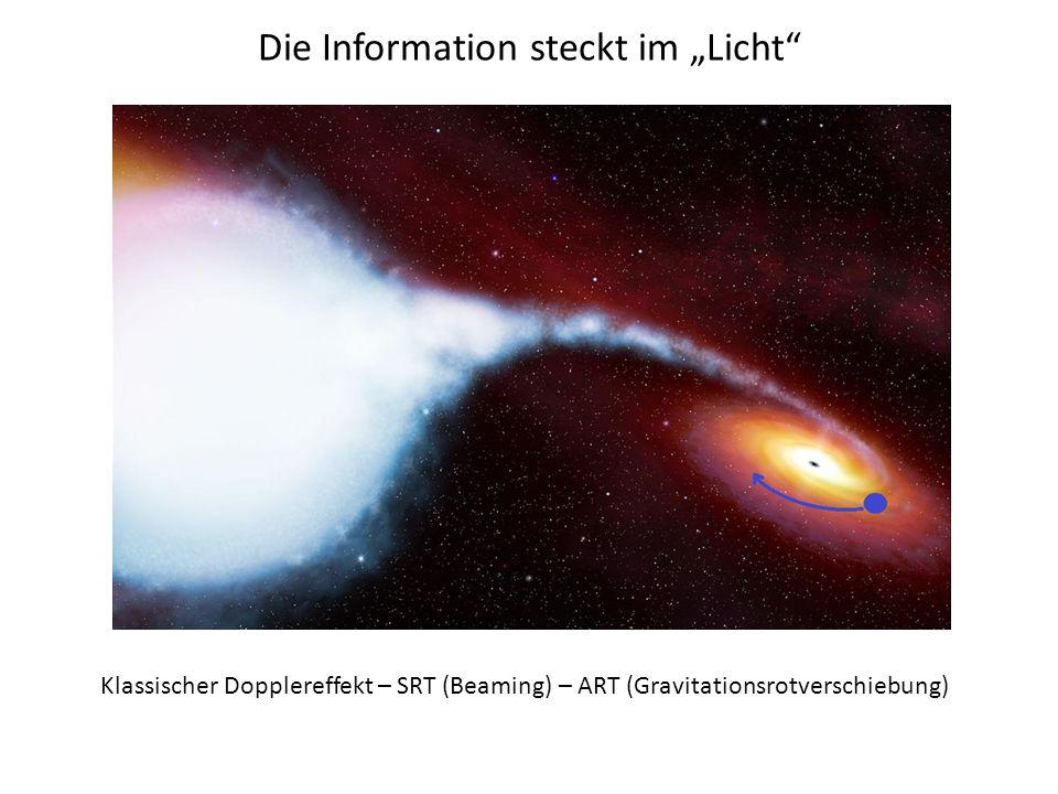 """Die Information steckt im """"Licht"""