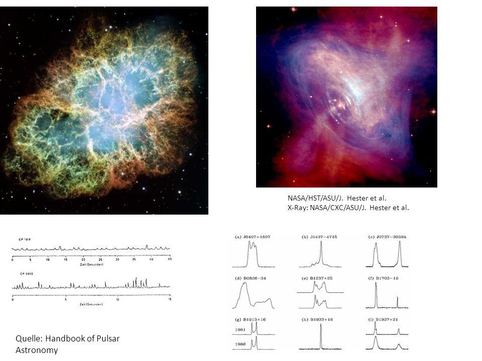 Quelle: Handbook of Pulsar Astronomy