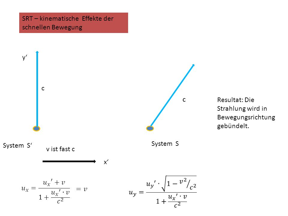SRT – kinematische Effekte der schnellen Bewegung
