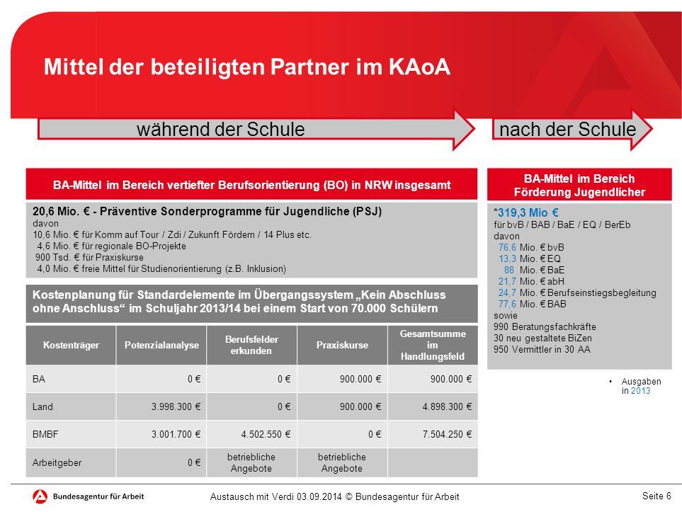 Mittel der beteiligten Partner im KAoA