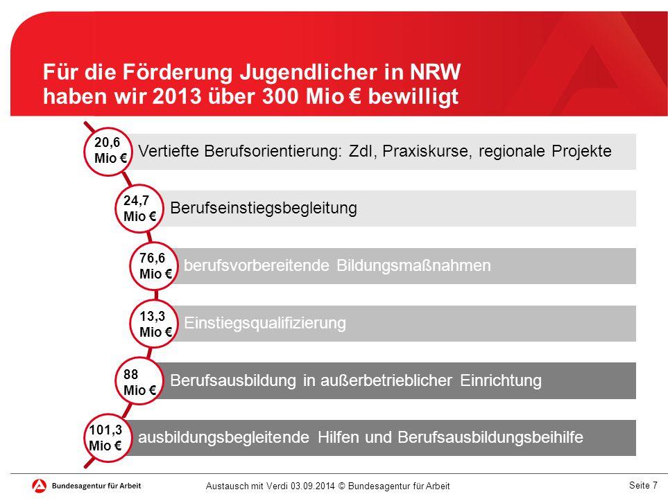 Für die Förderung Jugendlicher in NRW haben wir 2013 über 300 Mio € bewilligt