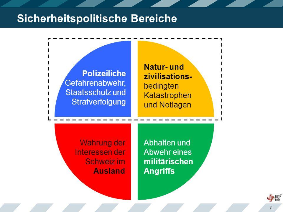 Sicherheitspolitische Bereiche
