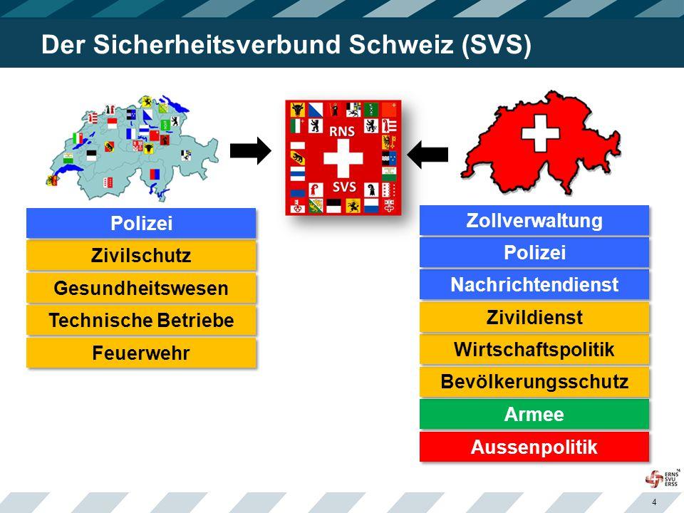 Der Sicherheitsverbund Schweiz (SVS)
