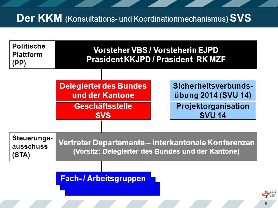 Der KKM (Konsultations- und Koordinationmechanismus) SVS