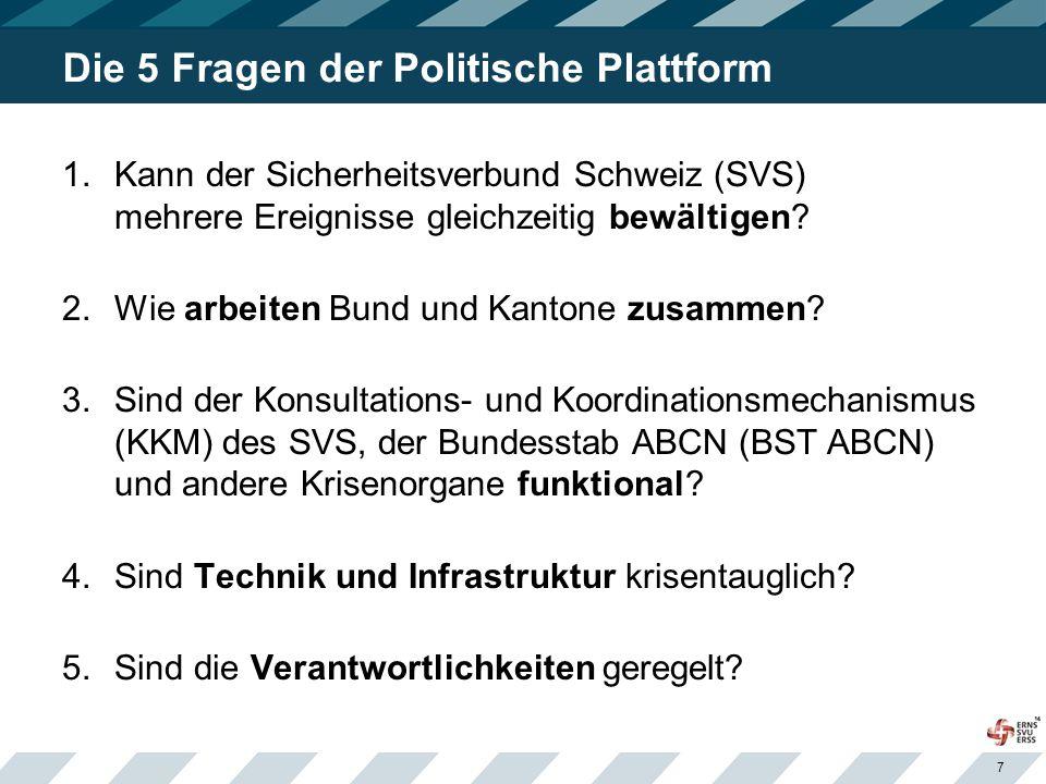 Die 5 Fragen der Politische Plattform