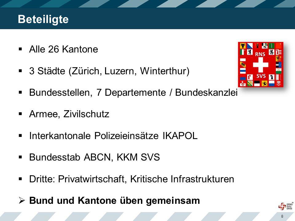 Beteiligte Alle 26 Kantone 3 Städte (Zürich, Luzern, Winterthur)