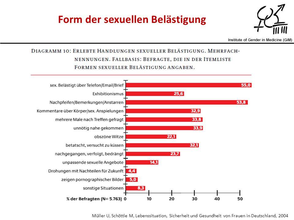 Form der sexuellen Belästigung