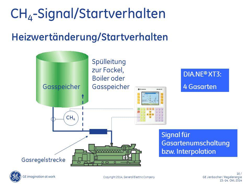 CH4-Signal/Startverhalten