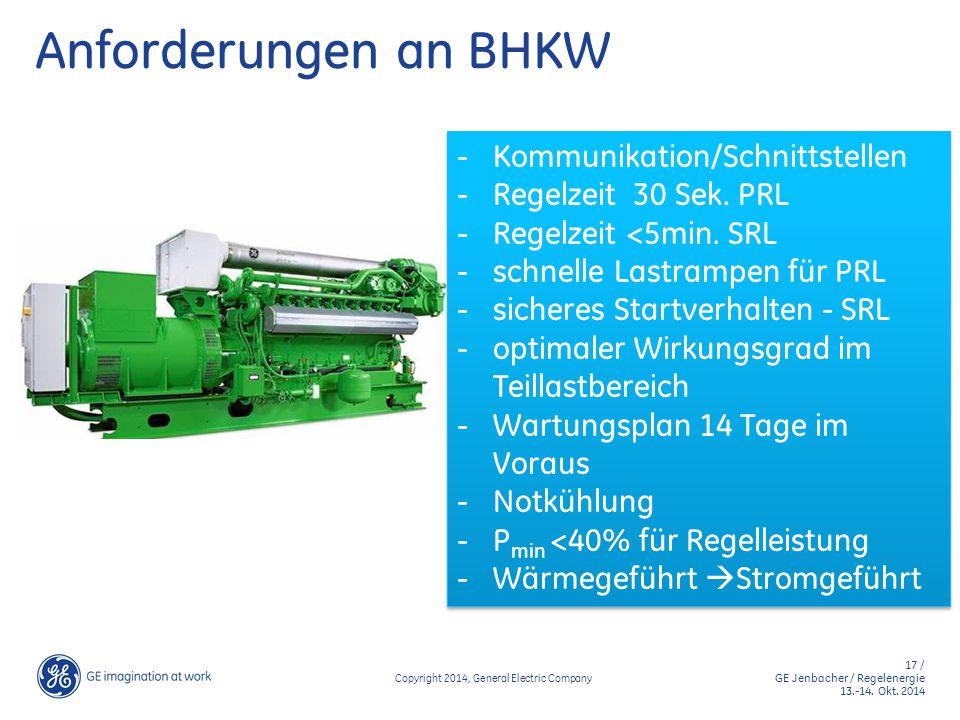 Anforderungen an BHKW Kommunikation/Schnittstellen