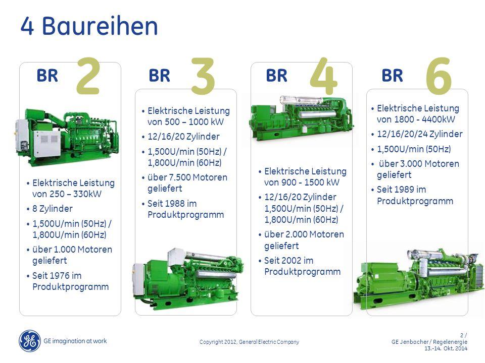 2 3 4 6 4 Baureihen BR BR BR BR Elektrische Leistung von 1800 - 4400kW