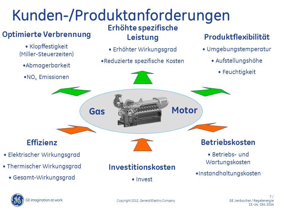 Kunden-/Produktanforderungen