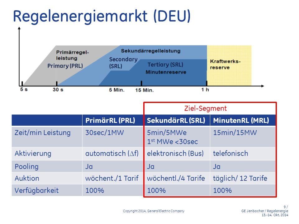 Regelenergiemarkt (DEU)