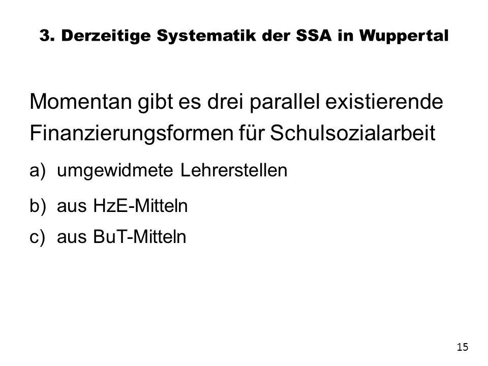 3. Derzeitige Systematik der SSA in Wuppertal