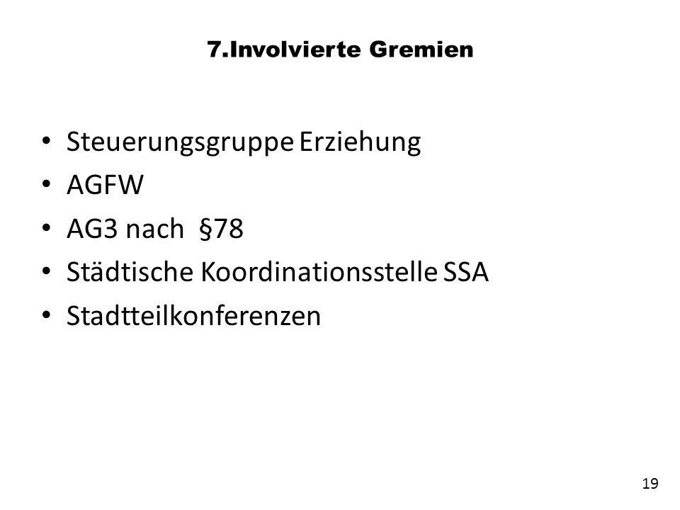 Steuerungsgruppe Erziehung AGFW AG3 nach §78