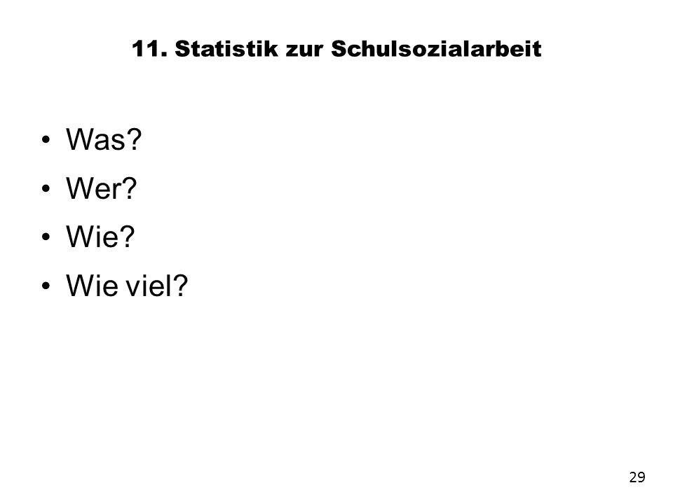 11. Statistik zur Schulsozialarbeit
