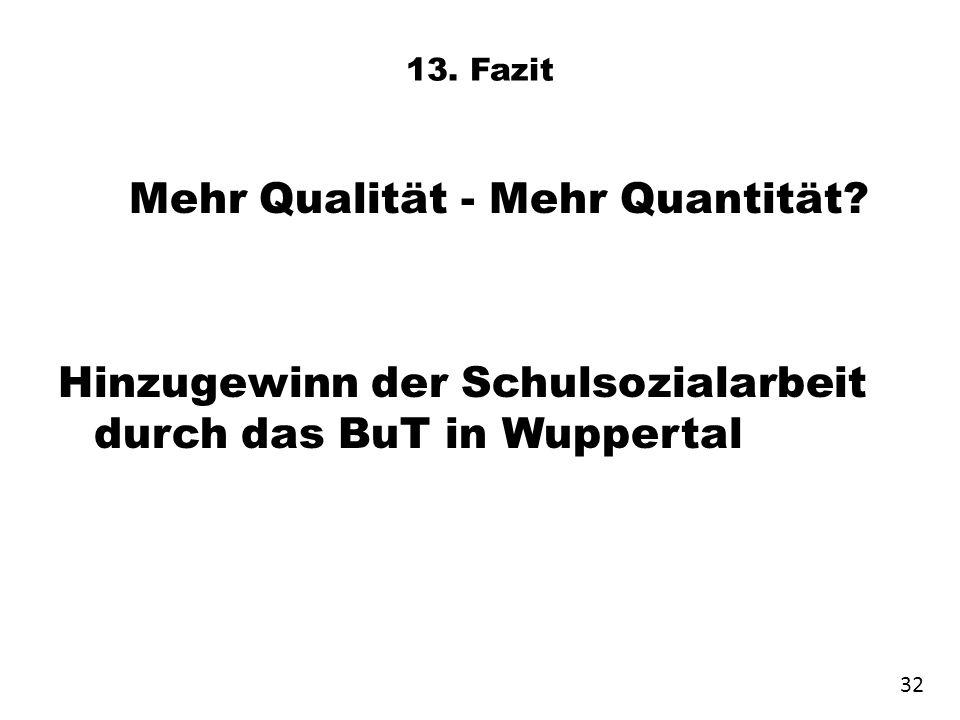 13. Fazit Mehr Qualität - Mehr Quantität Hinzugewinn der Schulsozialarbeit durch das BuT in Wuppertal