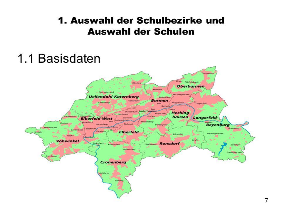 1. Auswahl der Schulbezirke und Auswahl der Schulen