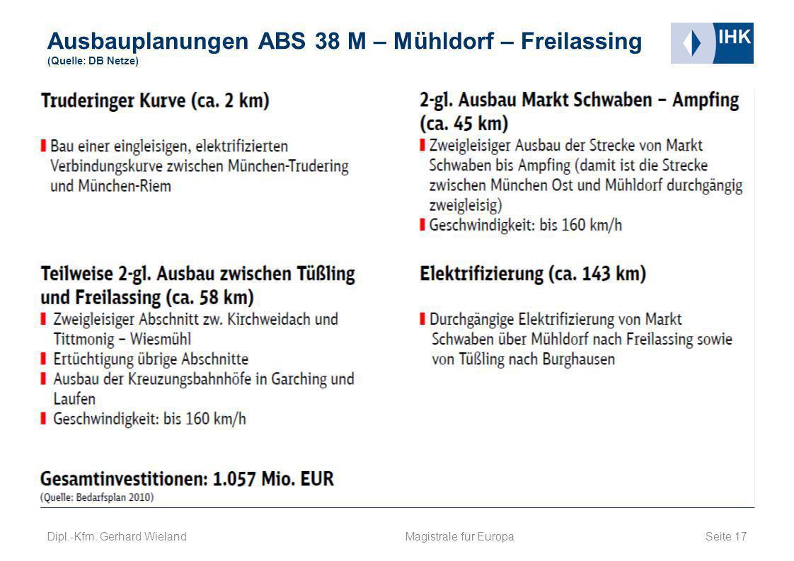 Ausbauplanungen ABS 38 M – Mühldorf – Freilassing (Quelle: DB Netze)