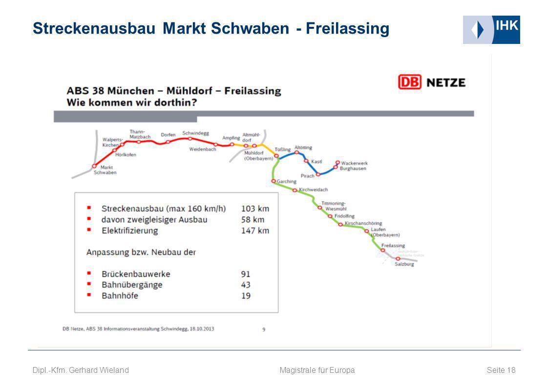 Streckenausbau Markt Schwaben - Freilassing