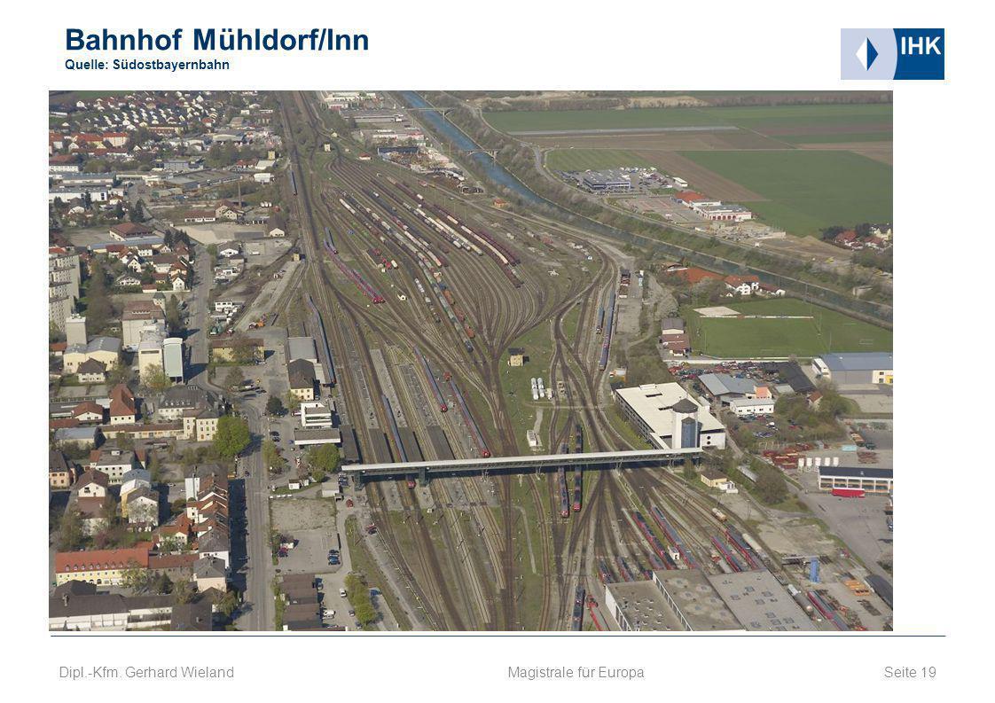 Bahnhof Mühldorf/Inn Quelle: Südostbayernbahn