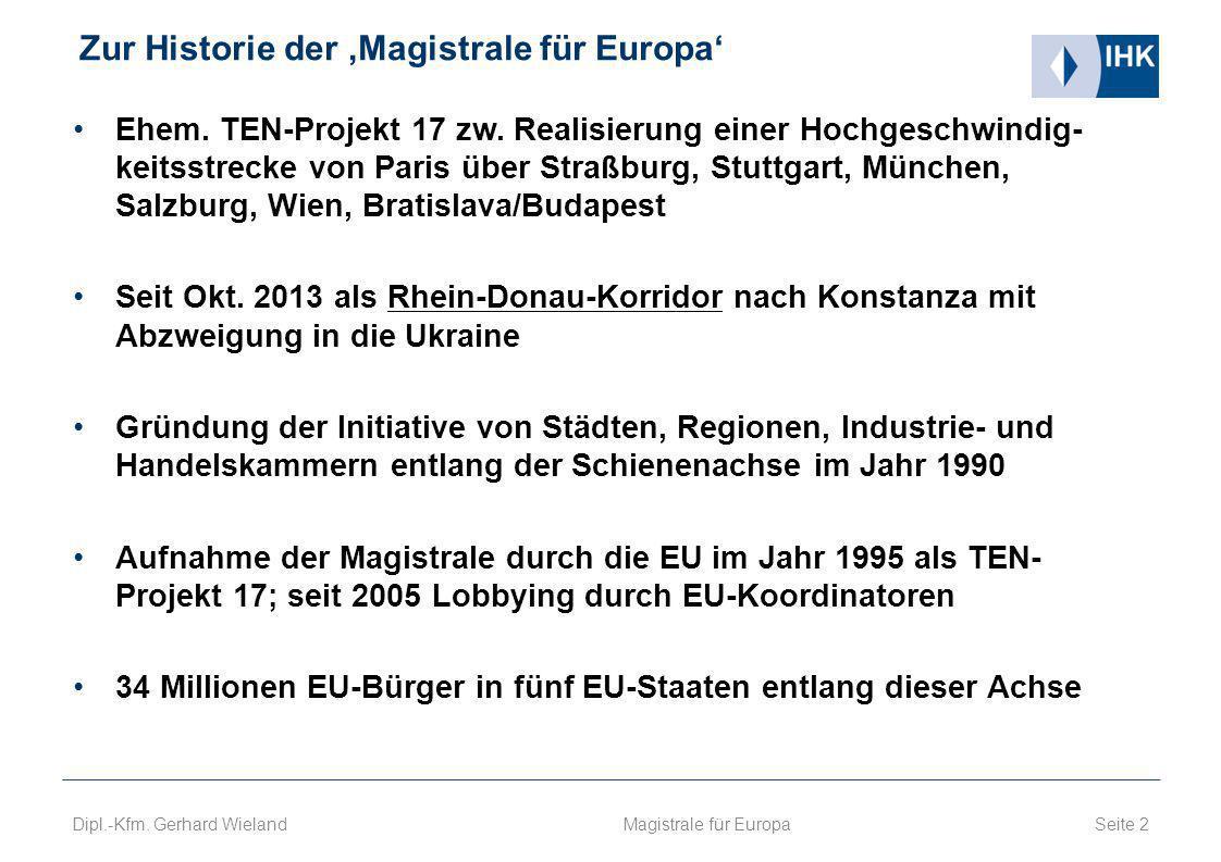 Zur Historie der 'Magistrale für Europa'