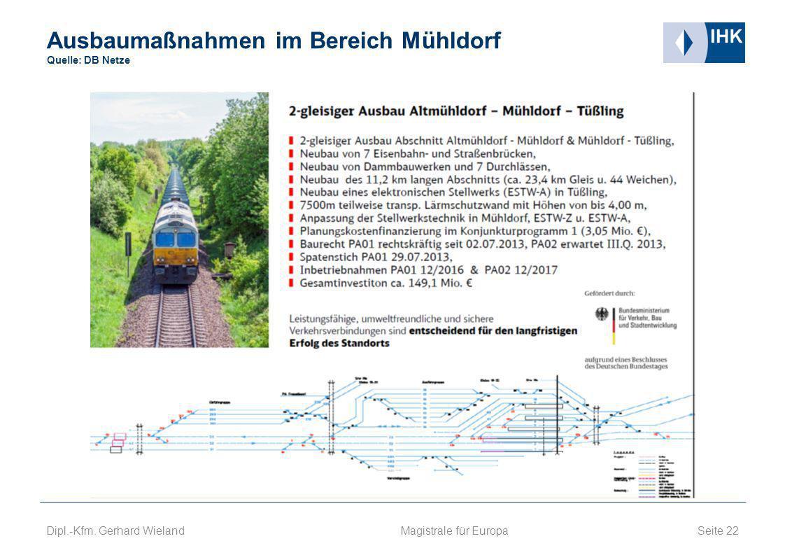 Ausbaumaßnahmen im Bereich Mühldorf Quelle: DB Netze