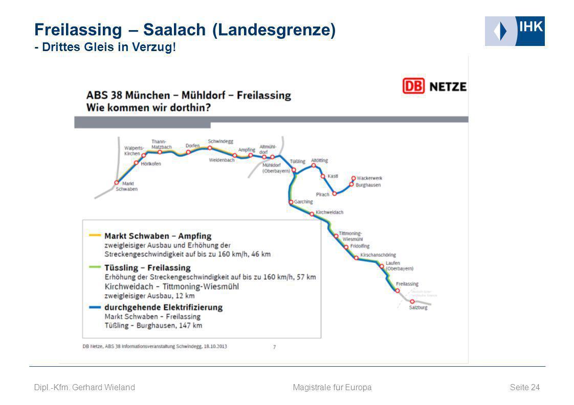 Freilassing – Saalach (Landesgrenze) - Drittes Gleis in Verzug!