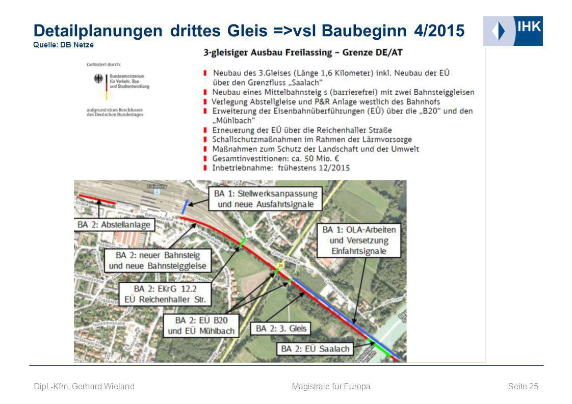 Detailplanungen drittes Gleis =>vsl Baubeginn 4/2015 Quelle: DB Netze