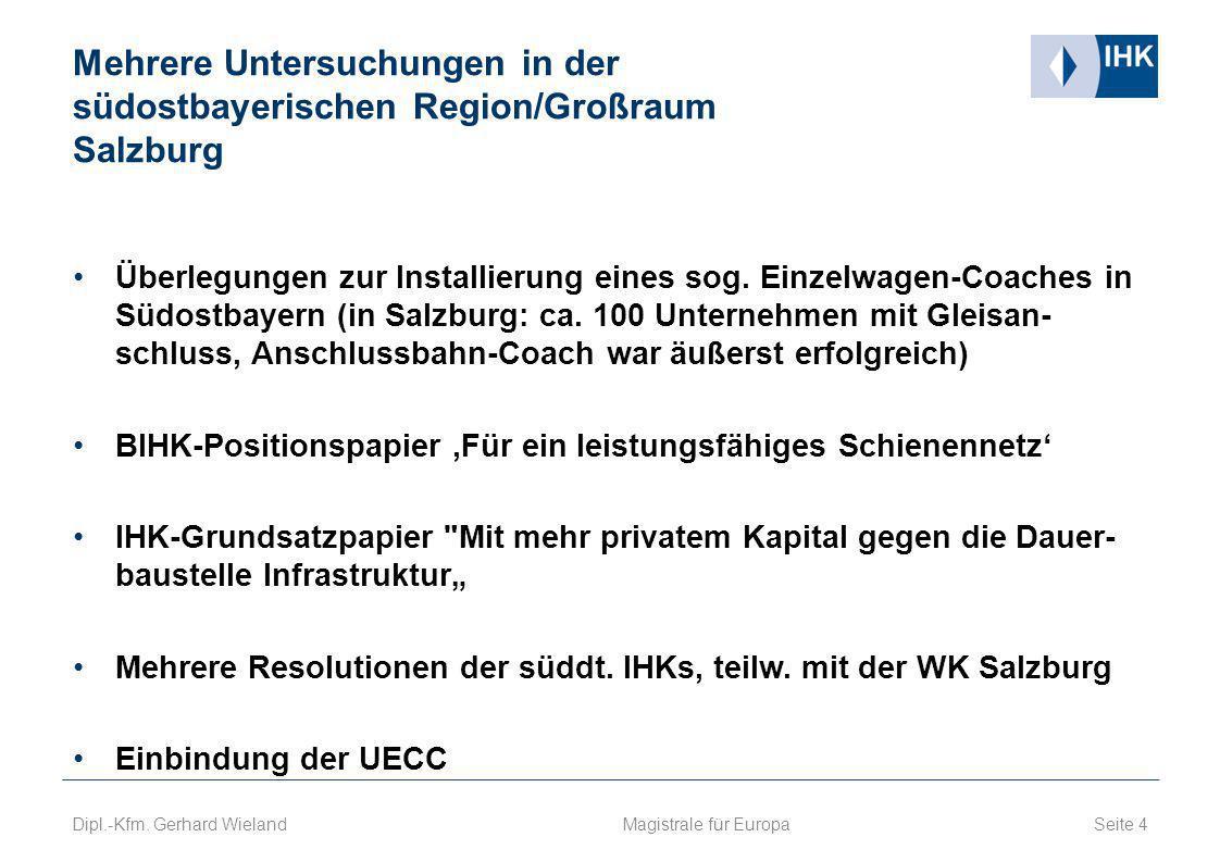 Mehrere Untersuchungen in der südostbayerischen Region/Großraum Salzburg