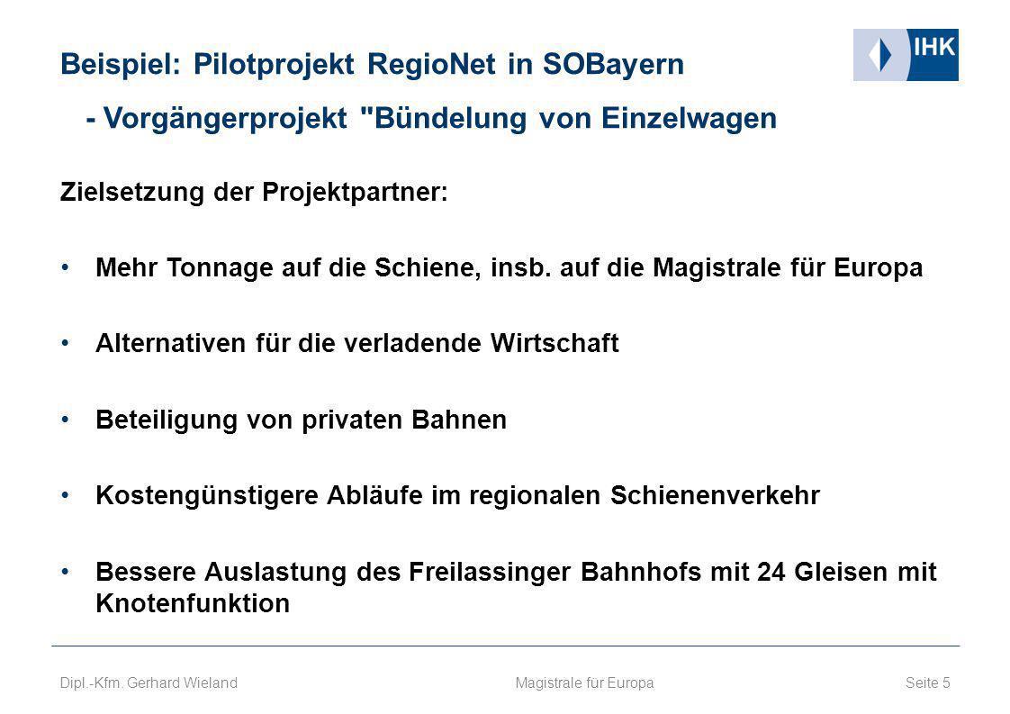 Beispiel: Pilotprojekt RegioNet in SOBayern - Vorgängerprojekt Bündelung von Einzelwagen