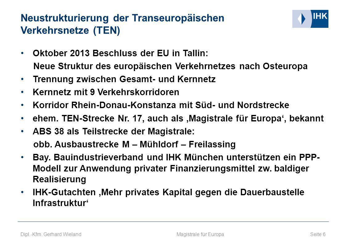 Neustrukturierung der Transeuropäischen Verkehrsnetze (TEN)