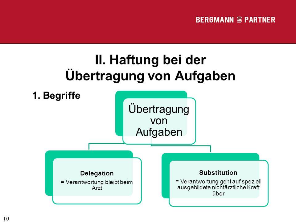 II. Haftung bei der Übertragung von Aufgaben