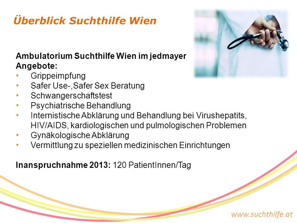 Überblick Suchthilfe Wien