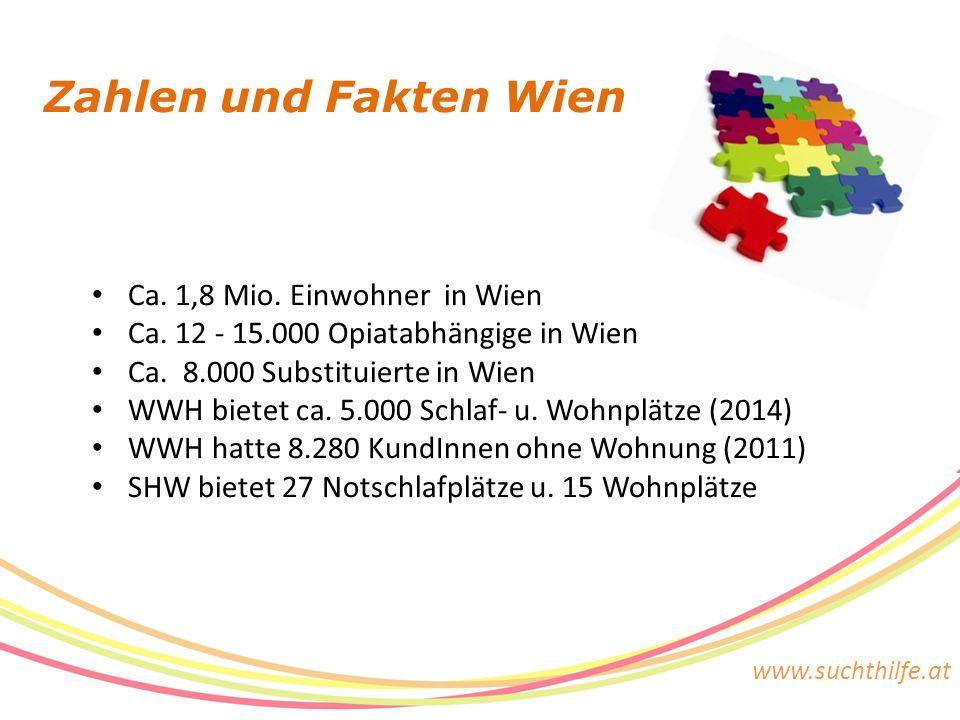 Zahlen und Fakten Wien Ca. 1,8 Mio. Einwohner in Wien