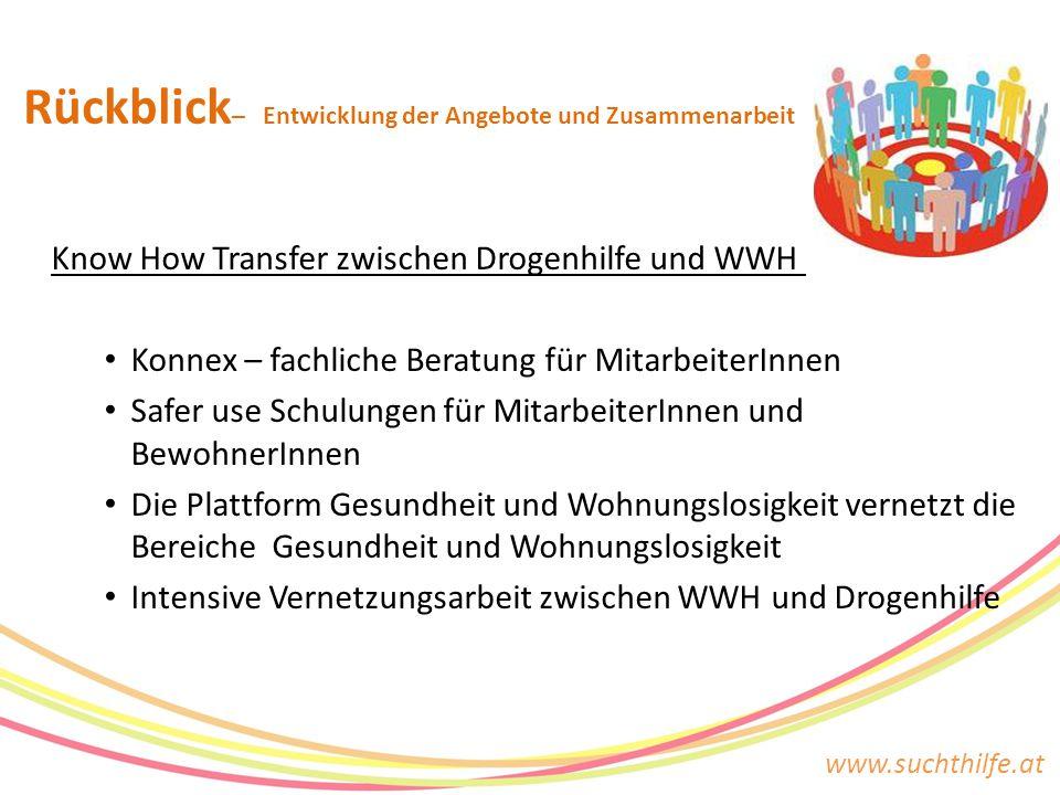 Rückblick– Entwicklung der Angebote und Zusammenarbeit