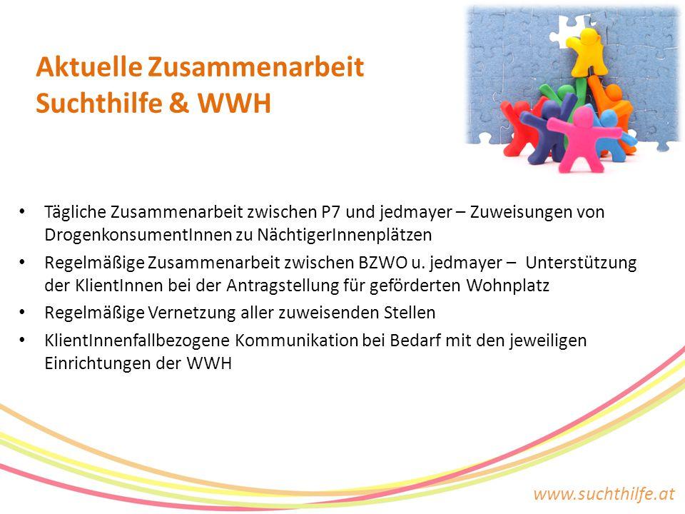 Aktuelle Zusammenarbeit Suchthilfe & WWH