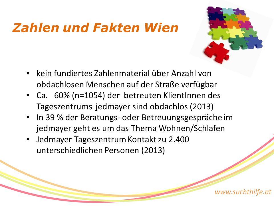 Zahlen und Fakten Wien kein fundiertes Zahlenmaterial über Anzahl von obdachlosen Menschen auf der Straße verfügbar.