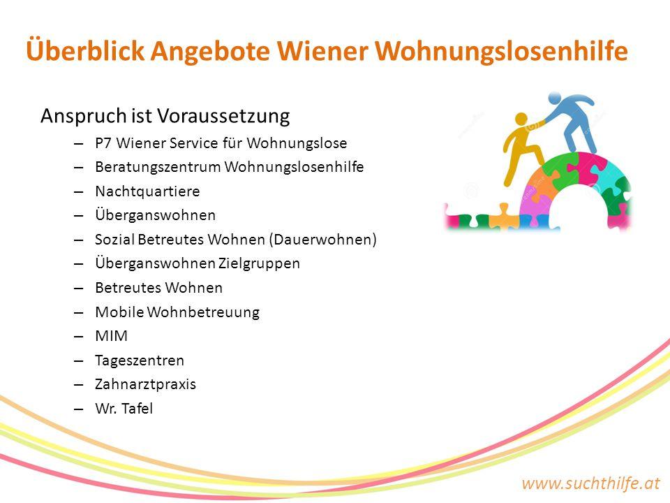 Überblick Angebote Wiener Wohnungslosenhilfe