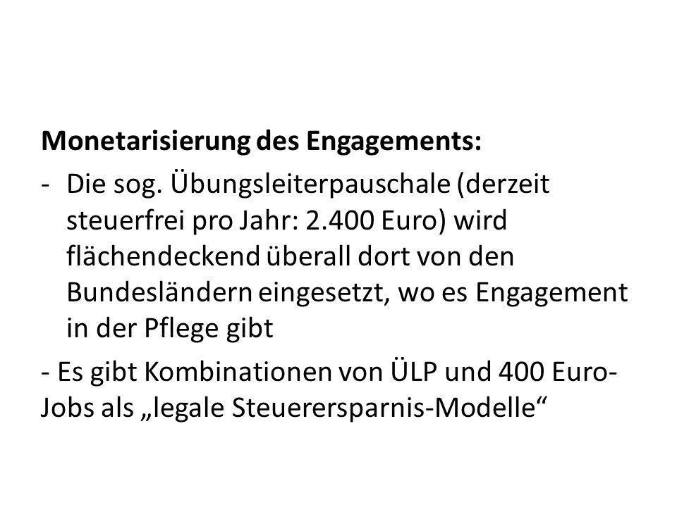 Monetarisierung des Engagements: