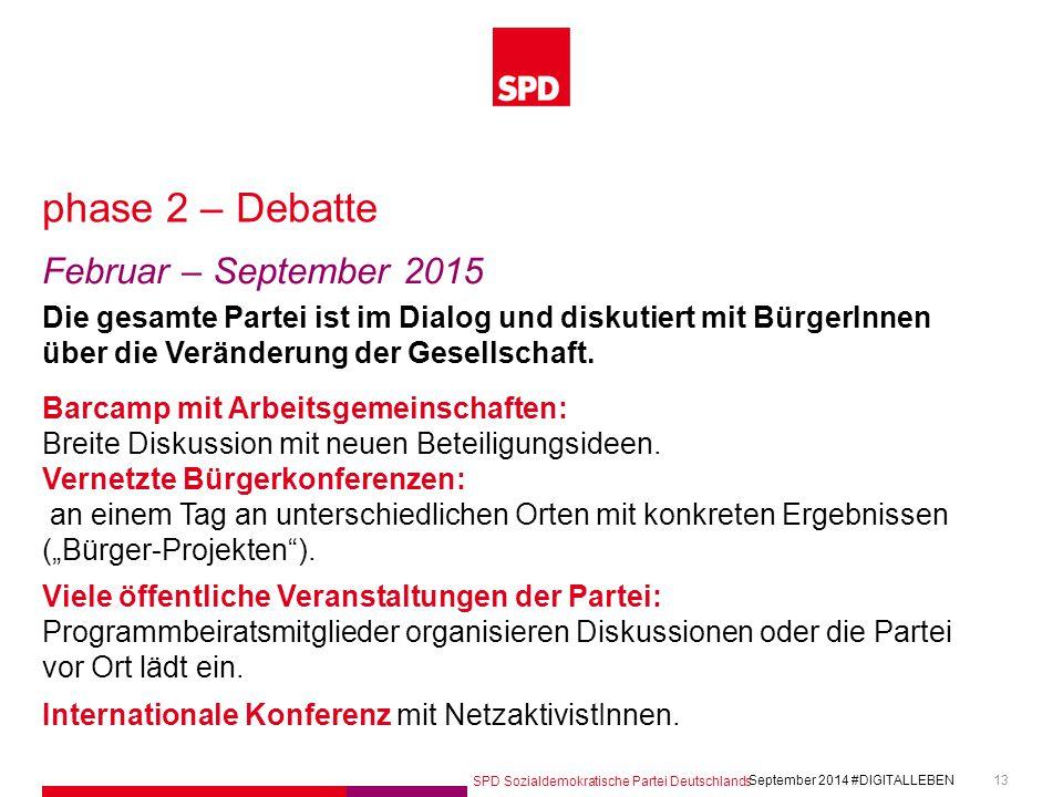 phase 2 – Debatte Februar – September 2015