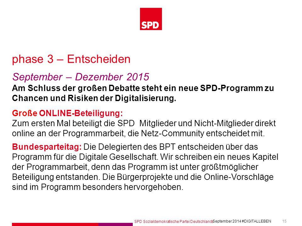 phase 3 – Entscheiden September – Dezember 2015