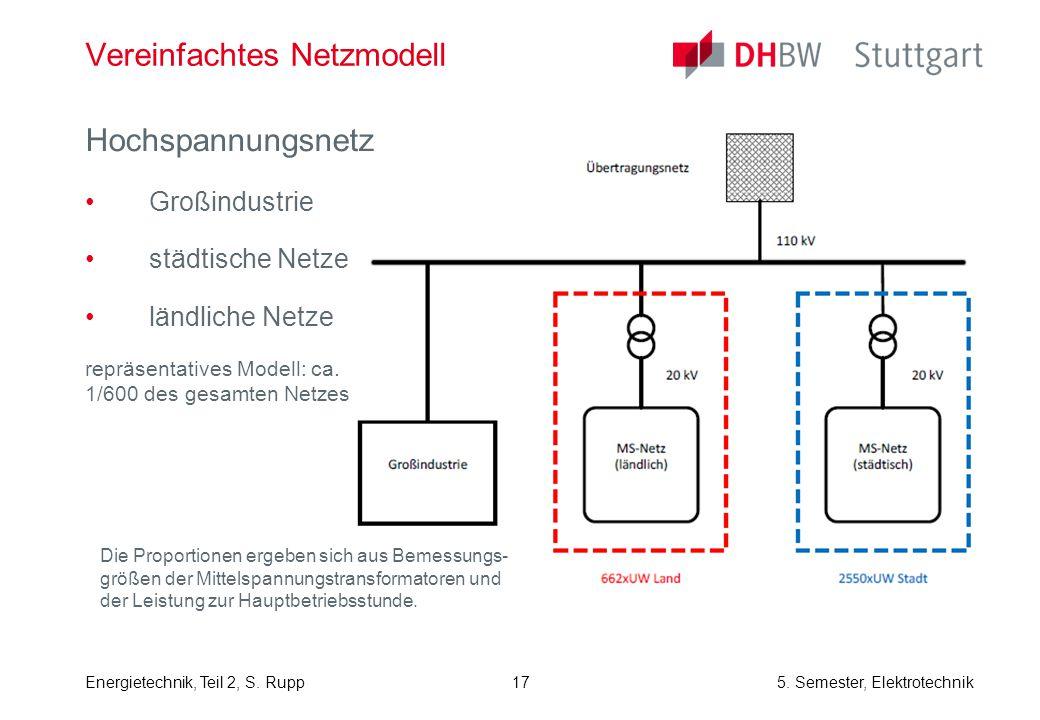 Vereinfachtes Netzmodell