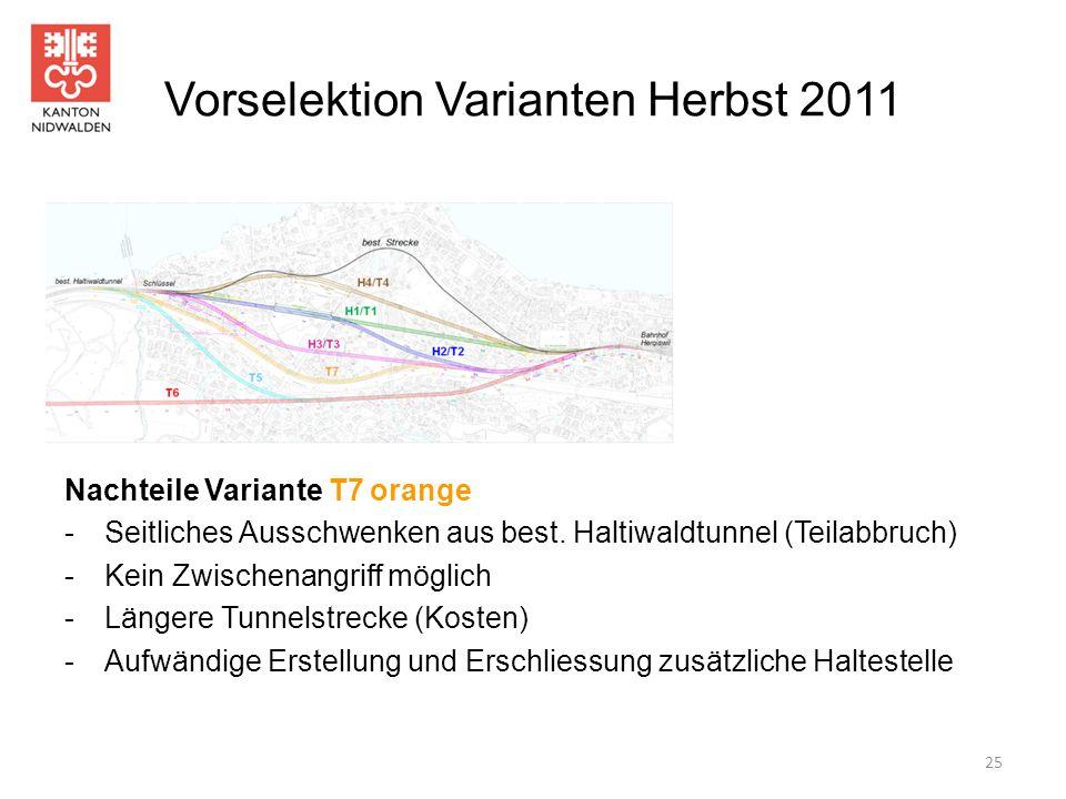 Vorselektion Varianten Herbst 2011